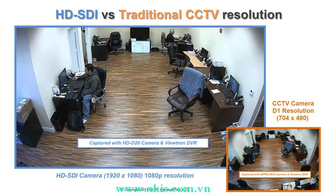 Công nghệ HD-SDI sử dụng trong Camera quan sát